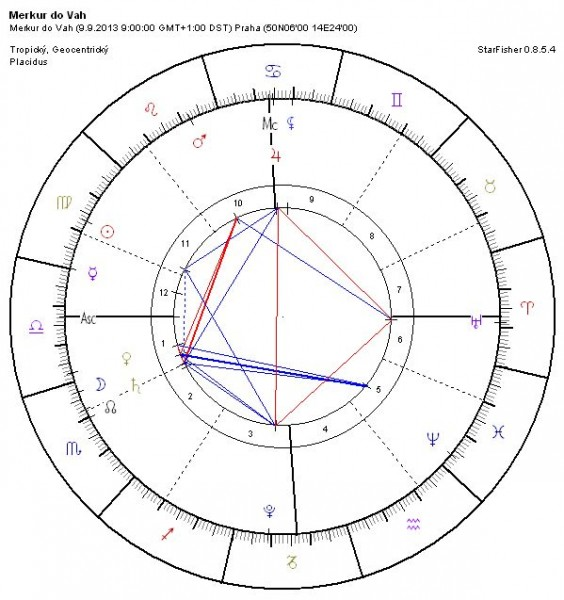 Merkur ve Vahách